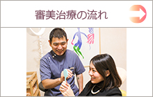 審美歯科の治療の流れ